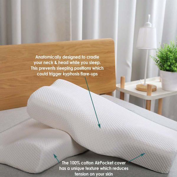 Diagram of Kyphosis pillow